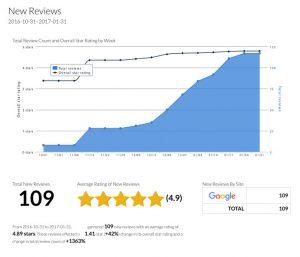 new-reviews-sample